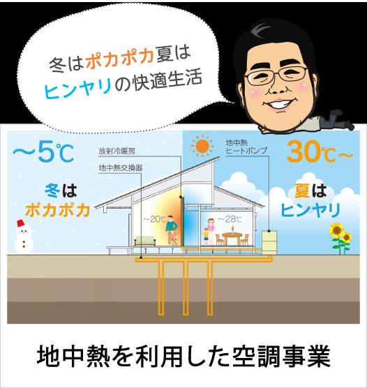 地中熱を利用した空調事業